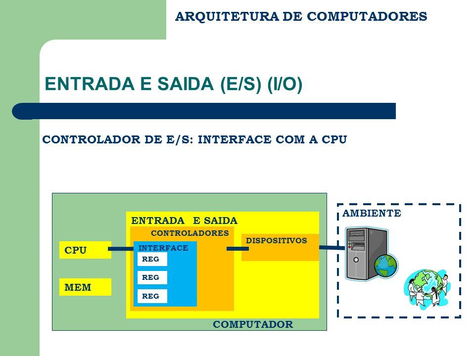 ENTRADA E SAIDA (E/S) (I/O)