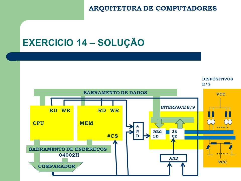 EXERCICIO 14 – SOLUÇÃO ARQUITETURA DE COMPUTADORES ....... .......
