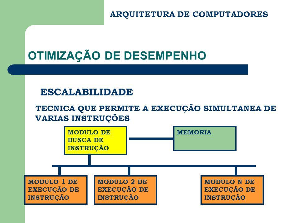 OTIMIZAÇÃO DE DESEMPENHO