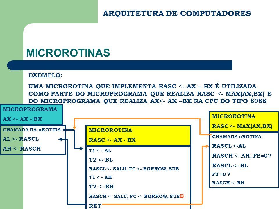 MICROROTINAS ARQUITETURA DE COMPUTADORES EXEMPLO: