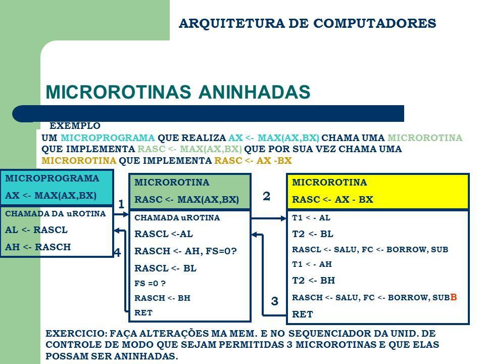 MICROROTINAS ANINHADAS