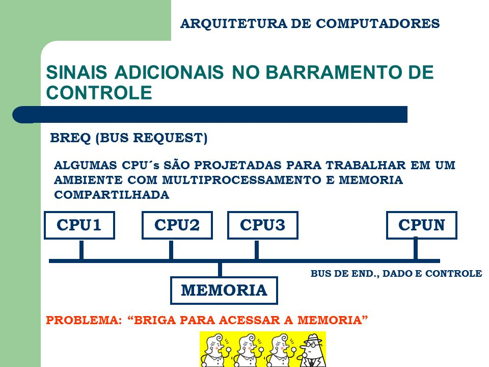 SINAIS ADICIONAIS NO BARRAMENTO DE CONTROLE