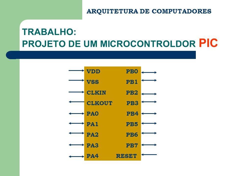 TRABALHO: PROJETO DE UM MICROCONTROLDOR PIC