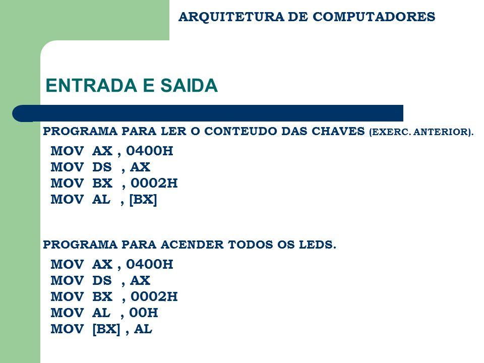 ENTRADA E SAIDA ARQUITETURA DE COMPUTADORES MOV AX , 0400H MOV DS , AX