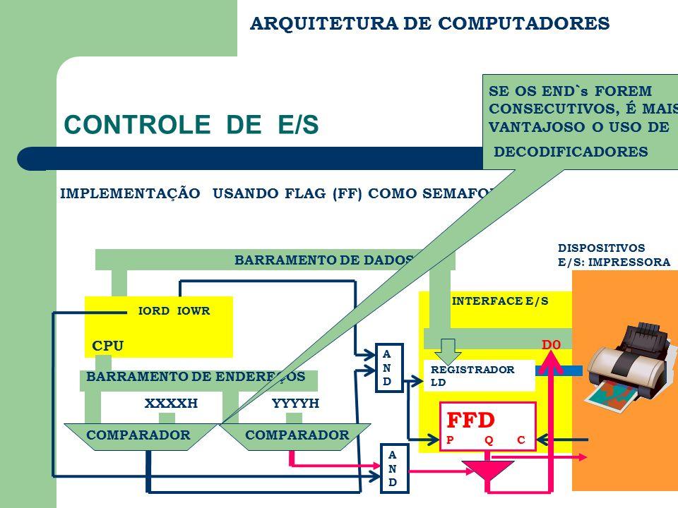 CONTROLE DE E/S FFD ARQUITETURA DE COMPUTADORES SE OS END`s FOREM