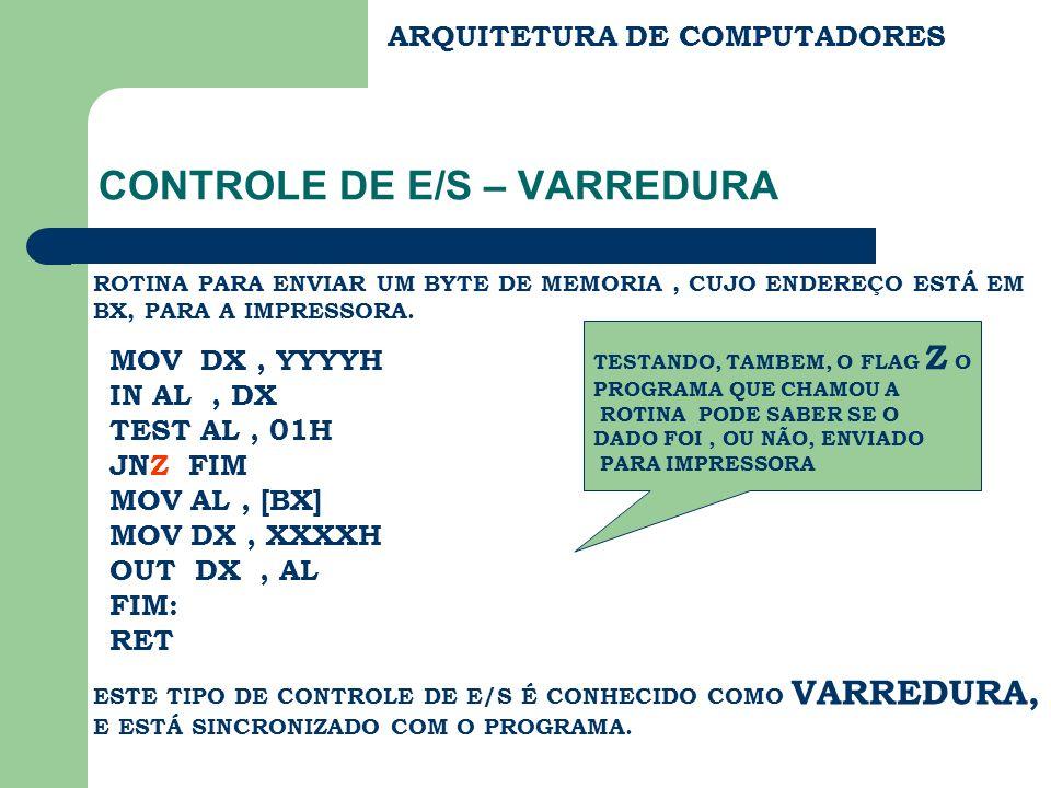 CONTROLE DE E/S – VARREDURA