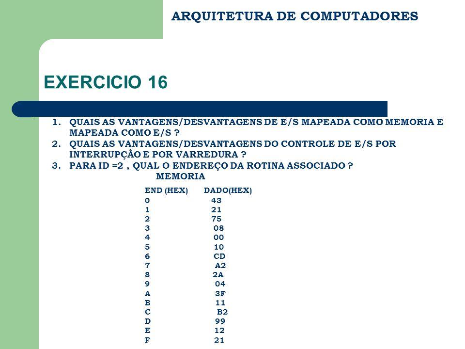 EXERCICIO 16 ARQUITETURA DE COMPUTADORES END (HEX) DADO(HEX)