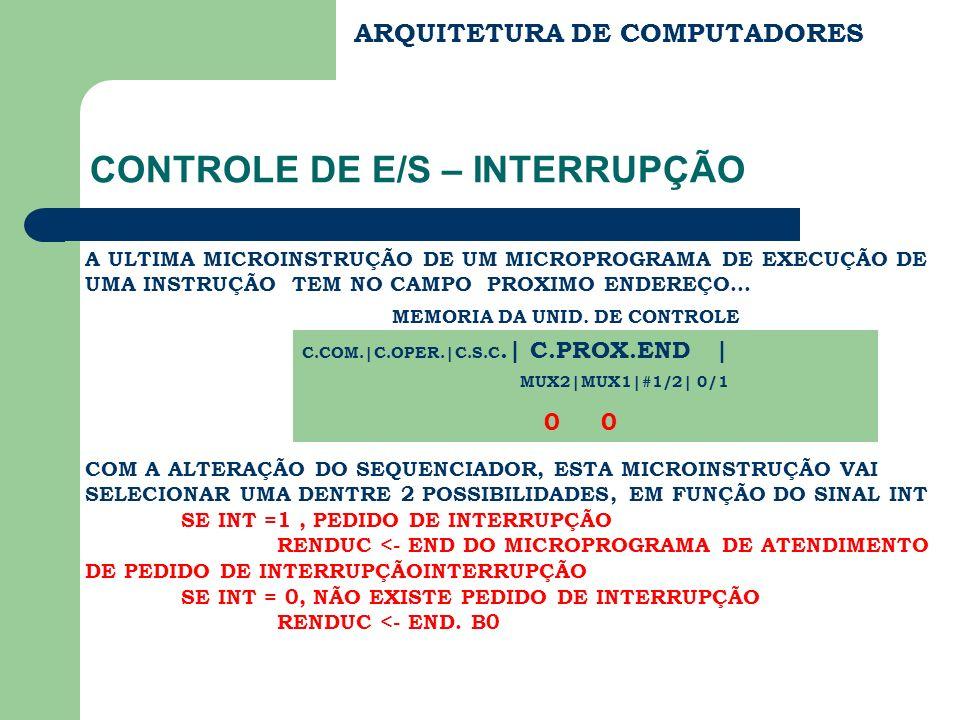 CONTROLE DE E/S – INTERRUPÇÃO