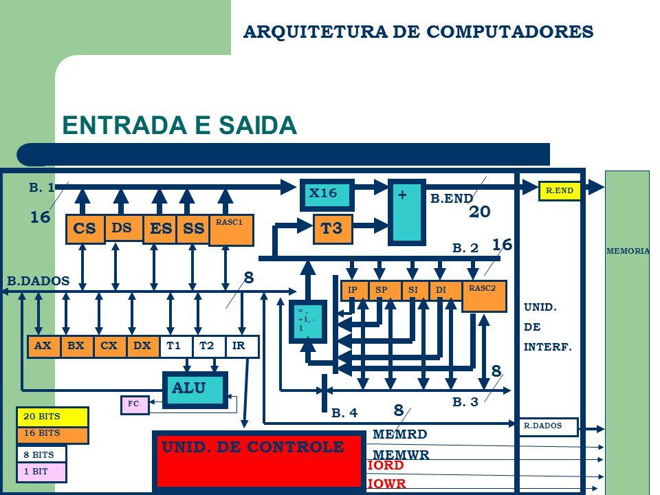 ENTRADA E SAIDA ARQUITETURA DE COMPUTADORES + 20 16 CS ES SS T3 16 8 8
