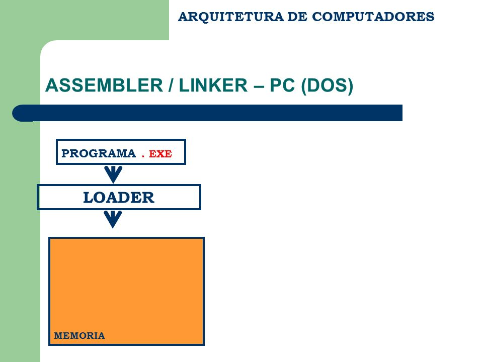ASSEMBLER / LINKER – PC (DOS)