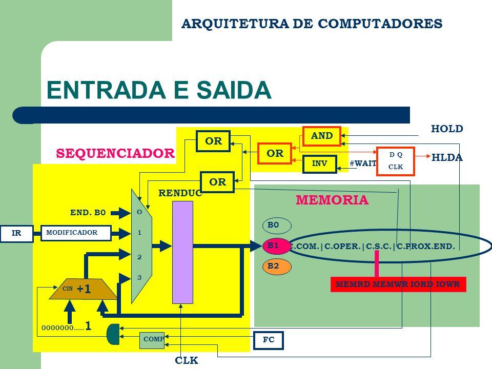 ENTRADA E SAIDA ARQUITETURA DE COMPUTADORES SEQUENCIADOR MEMORIA +1