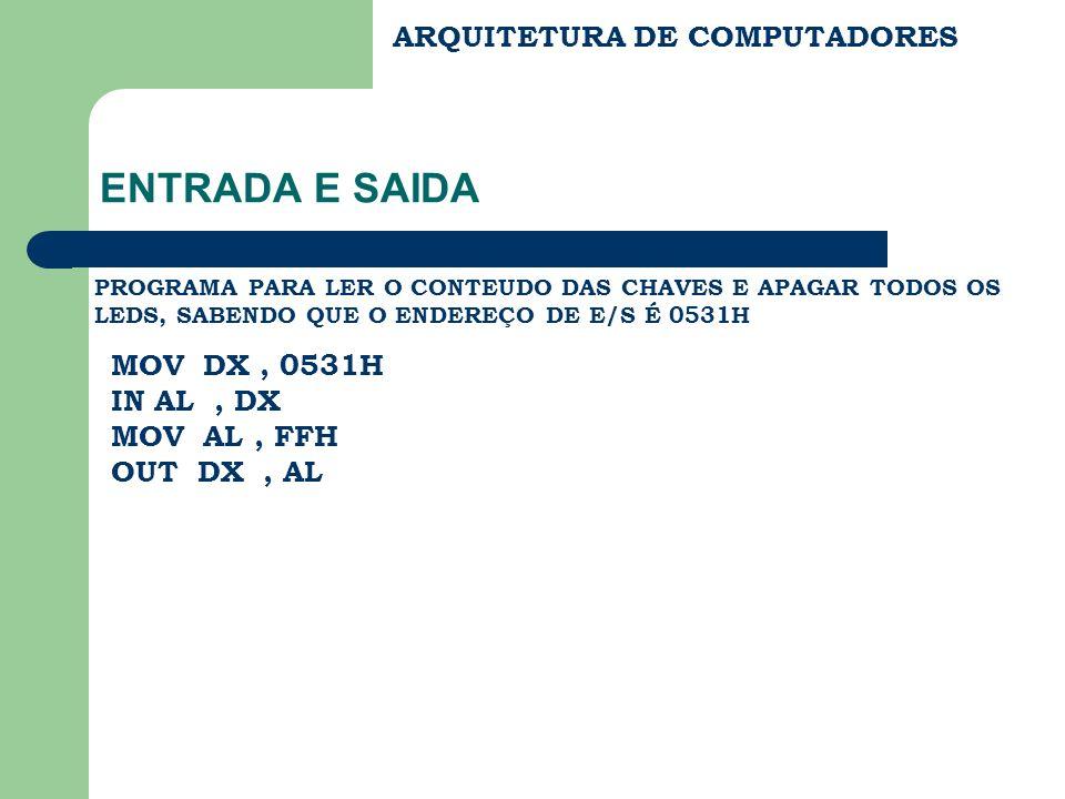 ENTRADA E SAIDA ARQUITETURA DE COMPUTADORES MOV DX , 0531H IN AL , DX