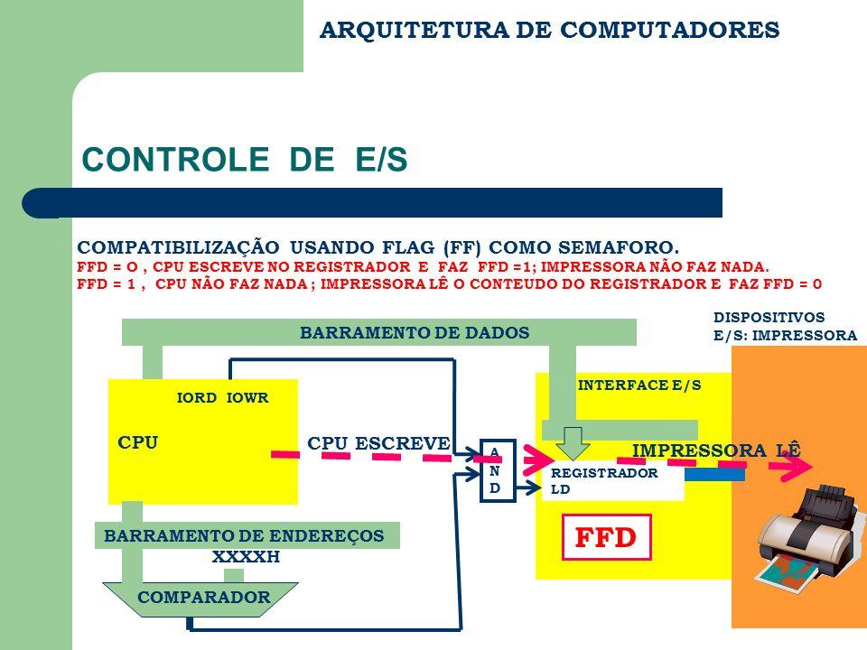 CONTROLE DE E/S FFD ARQUITETURA DE COMPUTADORES