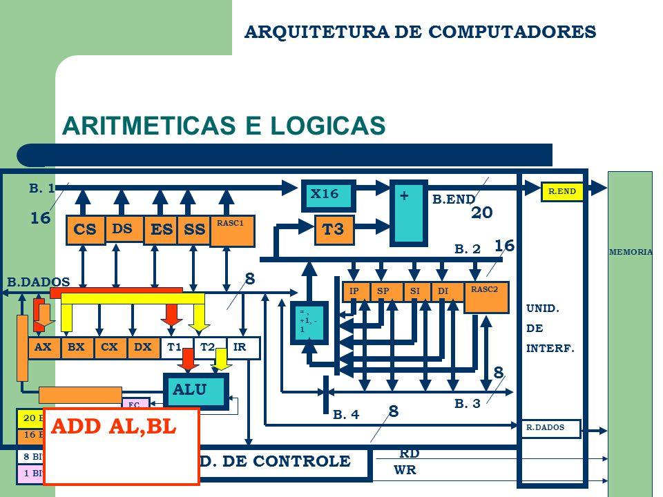 ARITMETICAS E LOGICAS ADD AL,BL ARQUITETURA DE COMPUTADORES + 20 16 CS