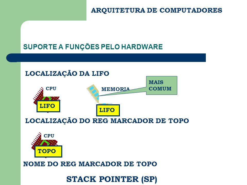 SUPORTE A FUNÇÕES PELO HARDWARE