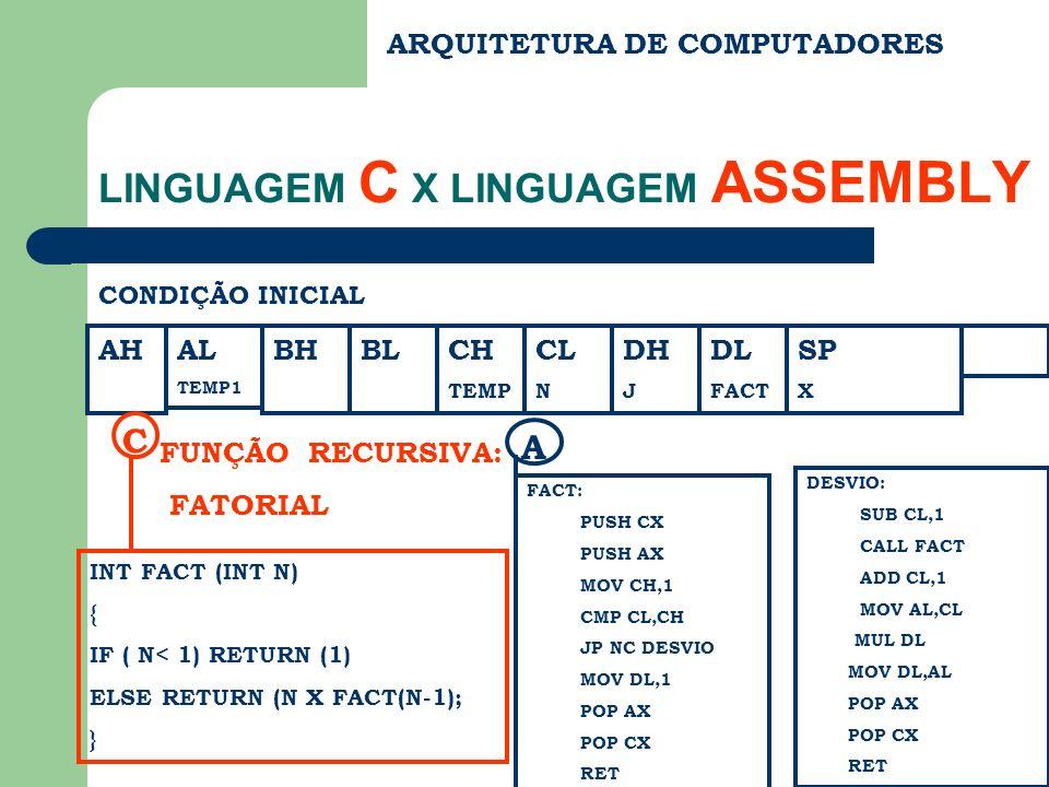 LINGUAGEM C X LINGUAGEM ASSEMBLY