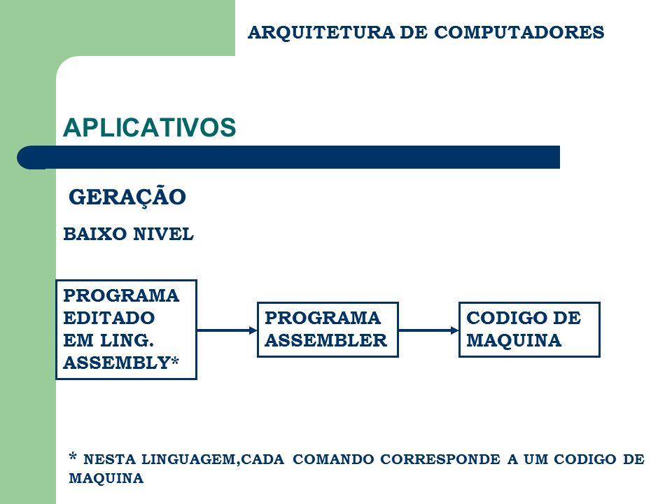 APLICATIVOS GERAÇÃO ARQUITETURA DE COMPUTADORES BAIXO NIVEL