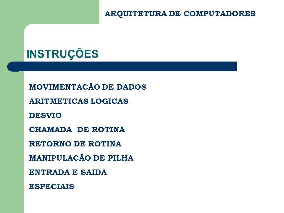 INSTRUÇÕES ARQUITETURA DE COMPUTADORES MOVIMENTAÇÃO DE DADOS