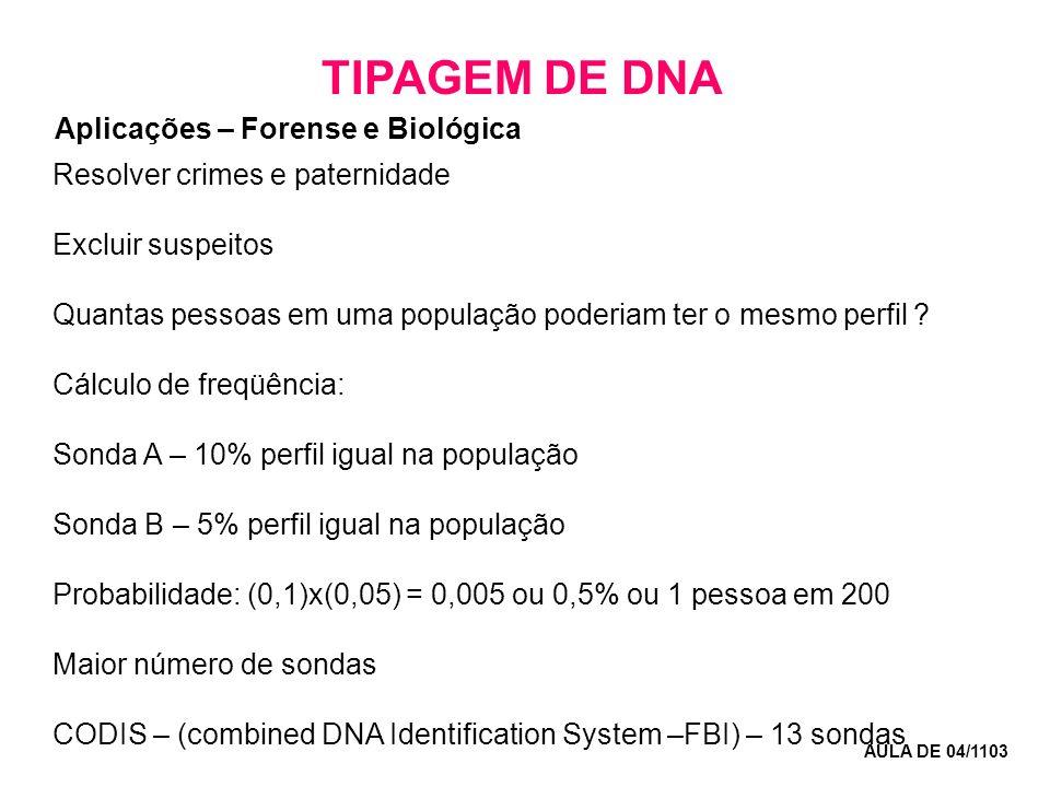 TIPAGEM DE DNA Aplicações – Forense e Biológica