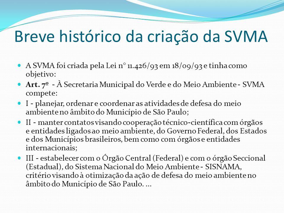 Breve histórico da criação da SVMA