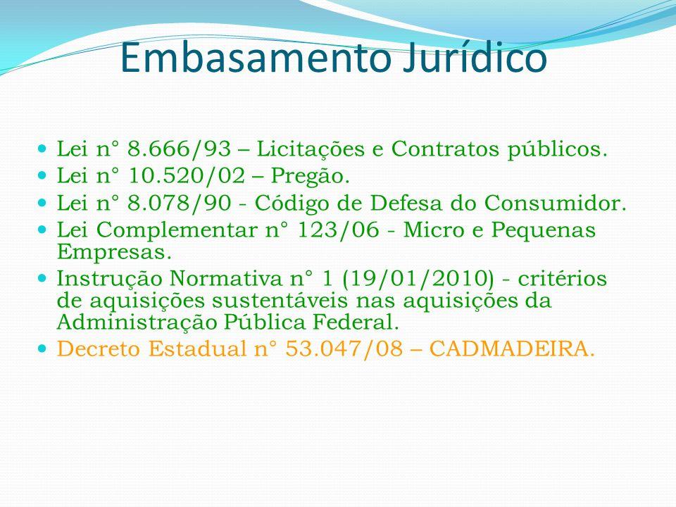 Embasamento Jurídico Lei n° 8.666/93 – Licitações e Contratos públicos. Lei n° 10.520/02 – Pregão.