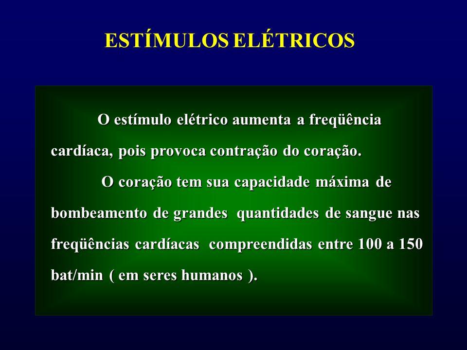 ESTÍMULOS ELÉTRICOS O estímulo elétrico aumenta a freqüência