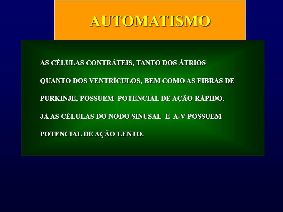 AUTOMATISMO AS CÉLULAS CONTRÁTEIS, TANTO DOS ÁTRIOS