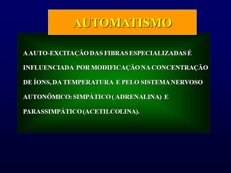 AUTOMATISMO A AUTO-EXCITAÇÃO DAS FIBRAS ESPECIALIZADAS É