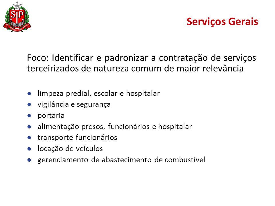 Serviços Gerais Foco: Identificar e padronizar a contratação de serviços terceirizados de natureza comum de maior relevância.