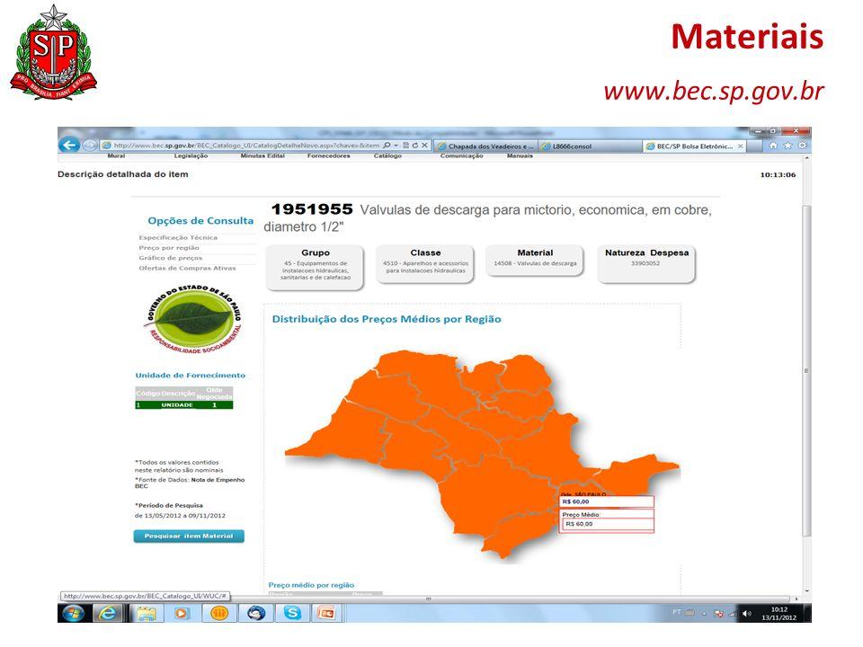 Materiais www.bec.sp.gov.br