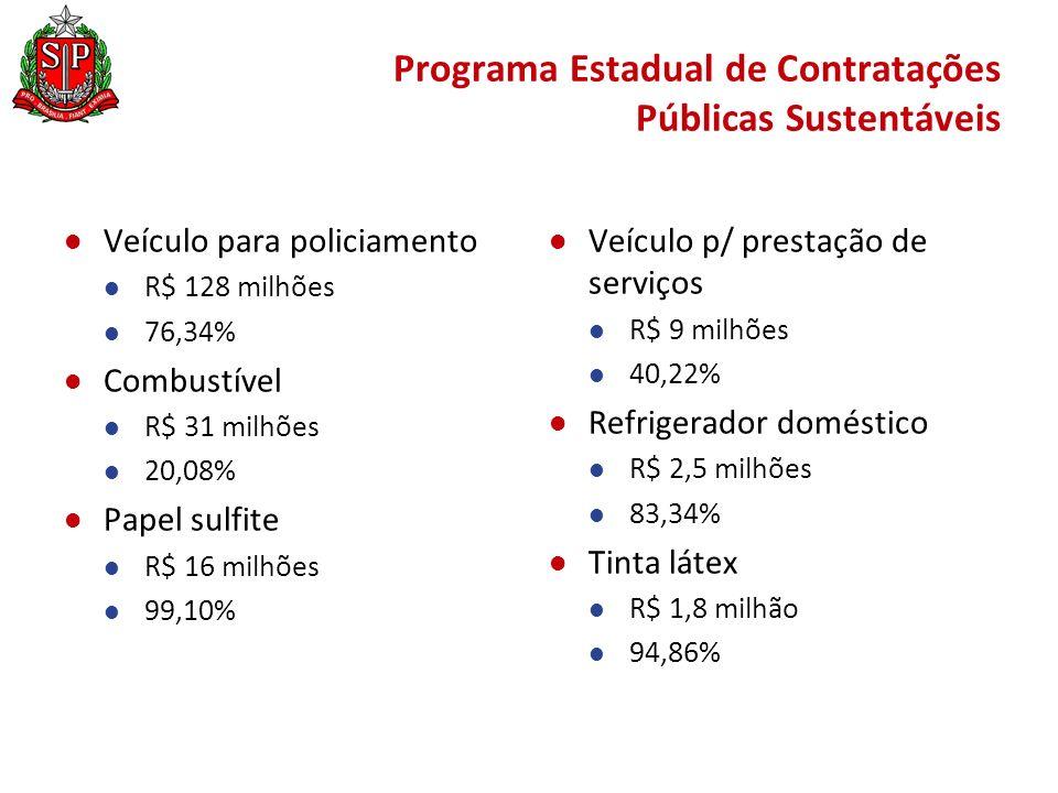 Programa Estadual de Contratações Públicas Sustentáveis