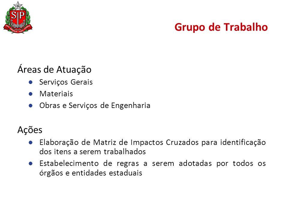 Grupo de Trabalho Áreas de Atuação Ações Serviços Gerais Materiais