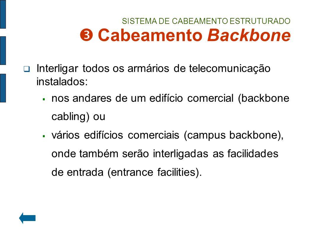 SISTEMA DE CABEAMENTO ESTRUTURADO  Cabeamento Backbone