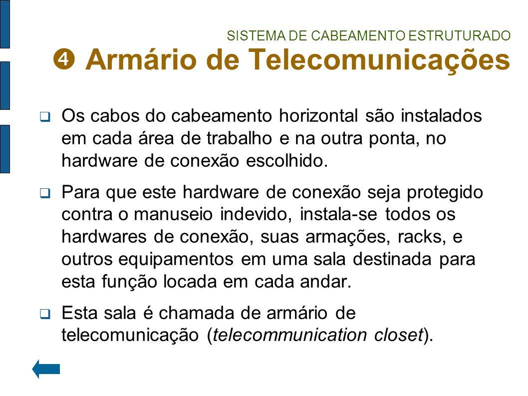 SISTEMA DE CABEAMENTO ESTRUTURADO  Armário de Telecomunicações