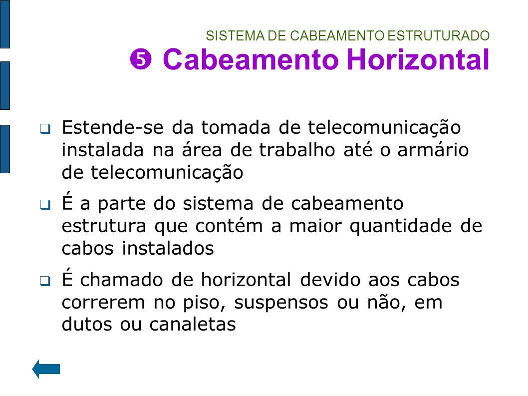 SISTEMA DE CABEAMENTO ESTRUTURADO  Cabeamento Horizontal