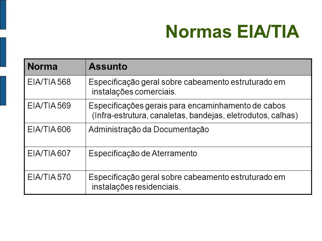 Normas EIA/TIA Norma Assunto EIA/TIA 568