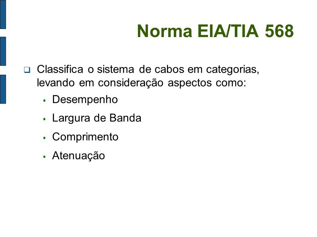 Norma EIA/TIA 568 Classifica o sistema de cabos em categorias, levando em consideração aspectos como: