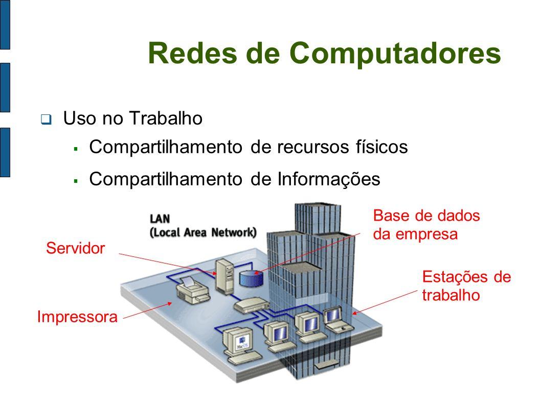 Redes de Computadores Uso no Trabalho