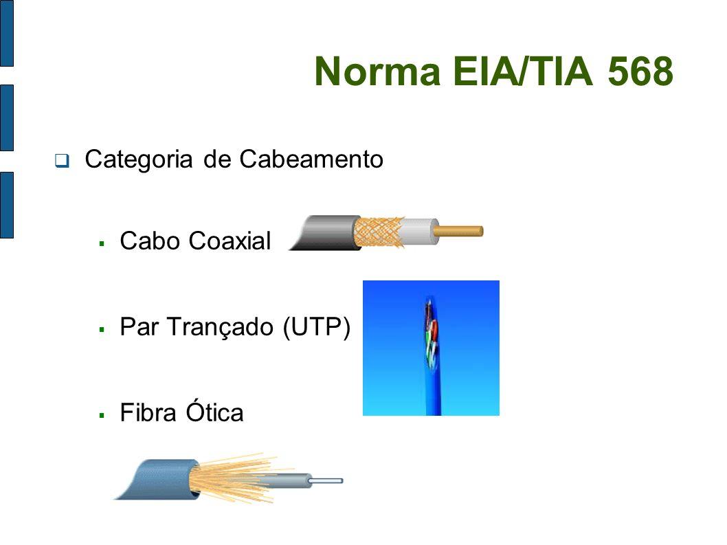 Norma EIA/TIA 568 Categoria de Cabeamento Cabo Coaxial