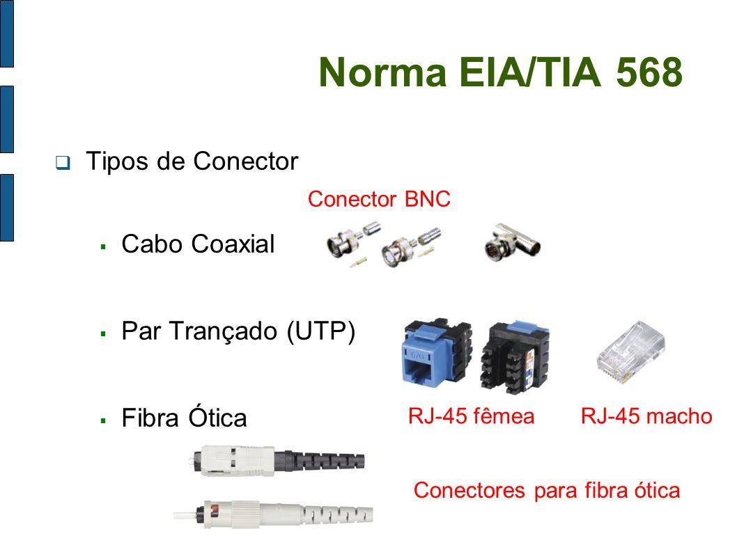 Norma EIA/TIA 568 Tipos de Conector Cabo Coaxial Par Trançado (UTP)