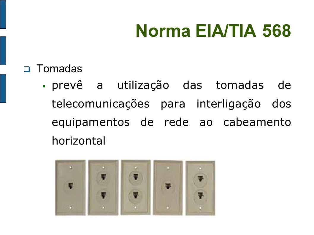 Norma EIA/TIA 568Tomadas.