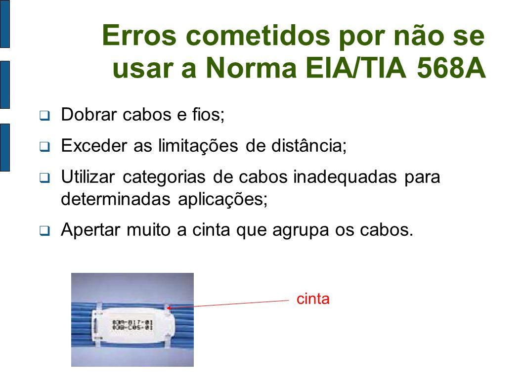 Erros cometidos por não se usar a Norma EIA/TIA 568A