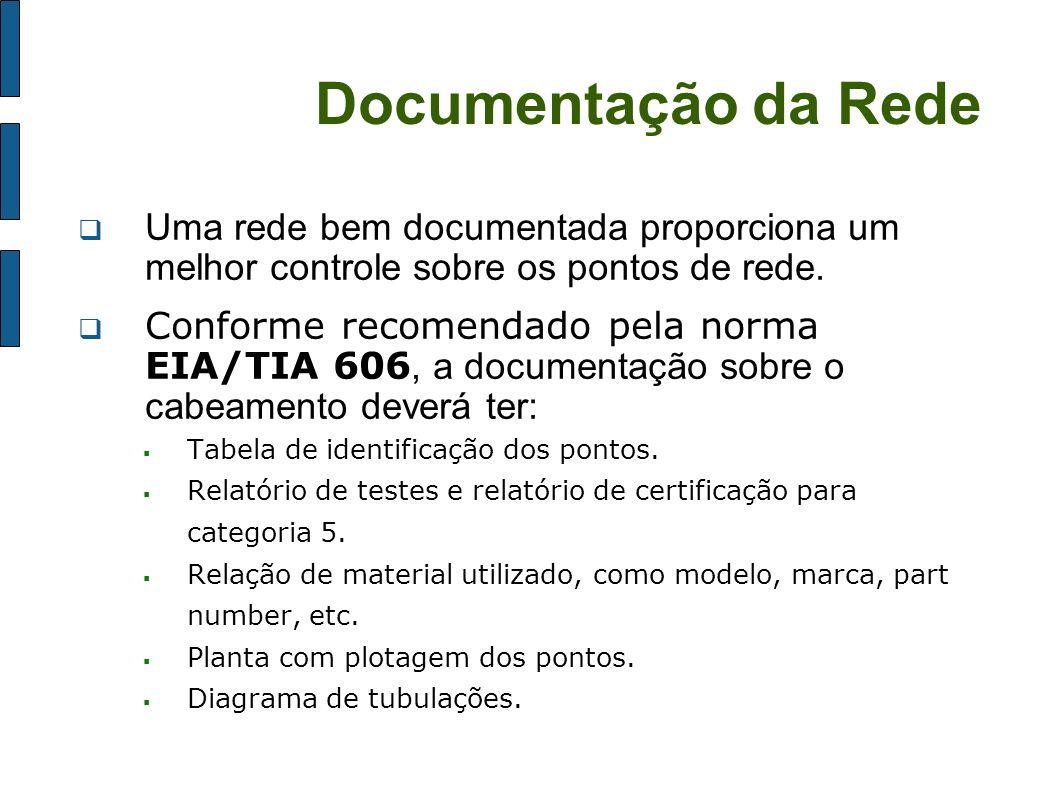 Documentação da Rede Uma rede bem documentada proporciona um melhor controle sobre os pontos de rede.