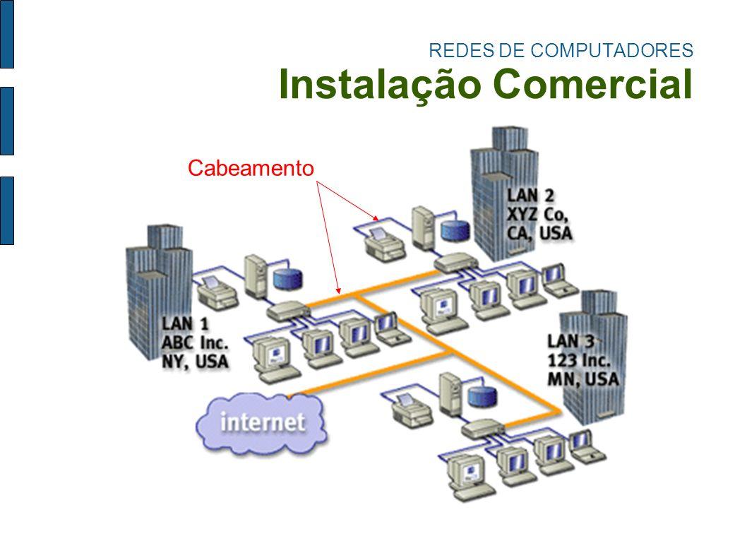 REDES DE COMPUTADORES Instalação Comercial