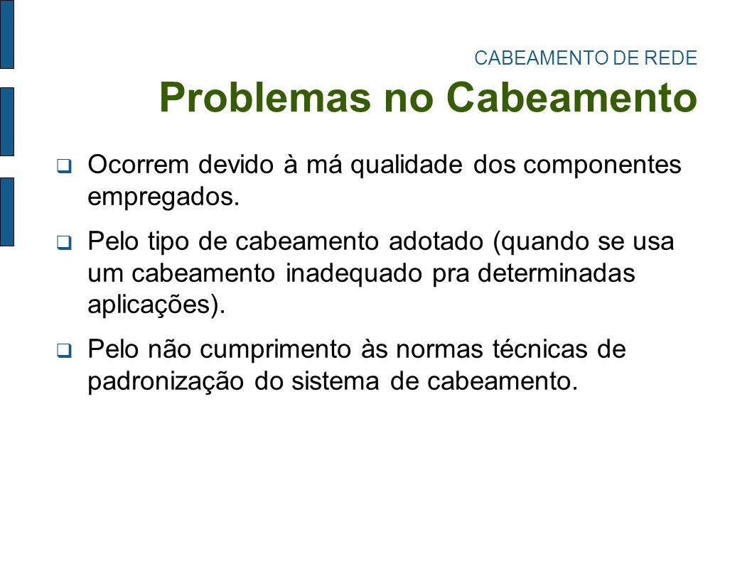 CABEAMENTO DE REDE Problemas no Cabeamento