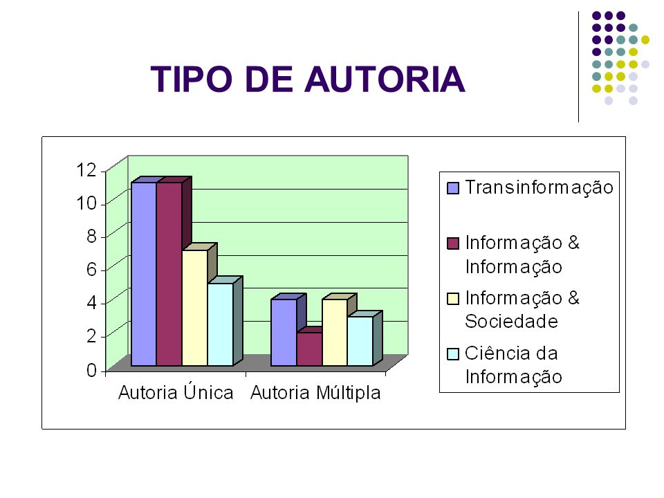 TIPO DE AUTORIA