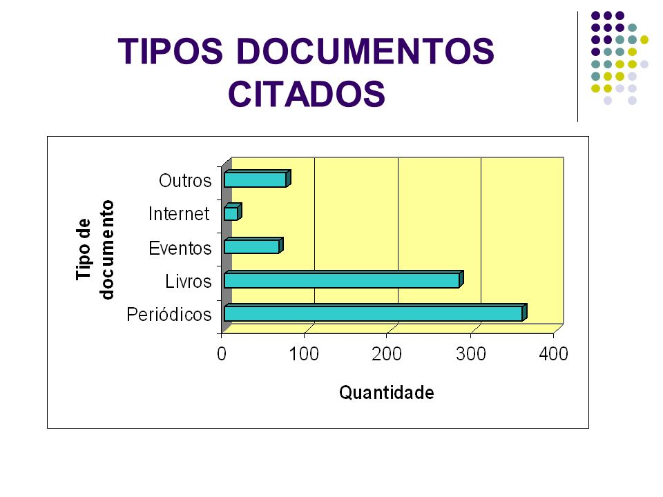 TIPOS DOCUMENTOS CITADOS