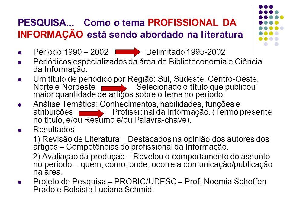 PESQUISA... Como o tema PROFISSIONAL DA INFORMAÇÃO está sendo abordado na literatura
