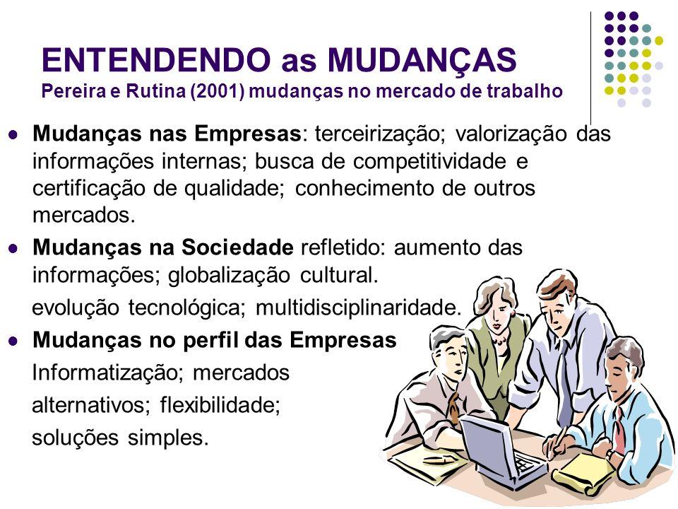ENTENDENDO as MUDANÇAS Pereira e Rutina (2001) mudanças no mercado de trabalho