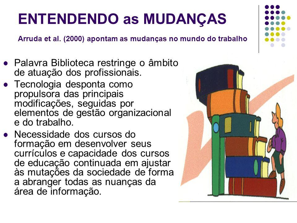 ENTENDENDO as MUDANÇAS Arruda et al
